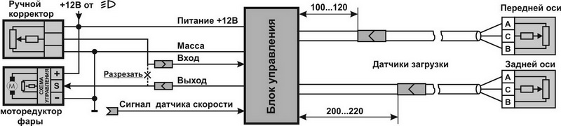 http://www.silich.ru/images/stories/Korrektor/shema_autokorrector.jpg